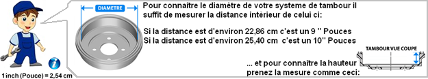 http://www.silverperformance.fr/images/Image/Categories/baniere_5mecano_tambour.png